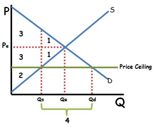 All Diagrams On Microeconomics House Wiring Diagram Symbols